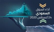 """سوق الاسهم السعودية: """"تاسي"""" يرتفع بنسبة  0.70 %  في تداولات الإثنين"""