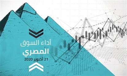 تراجع متواصل للأسهم المصرية القيادية