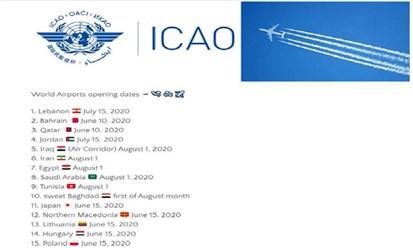 إيكاو تعلن عن مواعيد فتح المطارات حول العالم