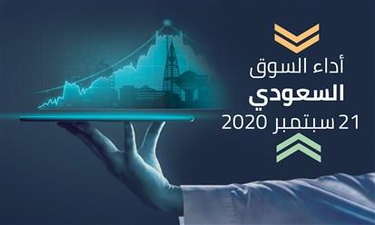 تراجع المؤشرات الأساسية لسوق الأسهم السعودية في ثاني جلسات الاسبوع