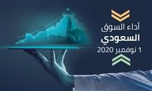 """تراجع  مؤشر سوق الاسهم السعودي """"تاسي"""" 0.54 %  في جلسة الأحد"""