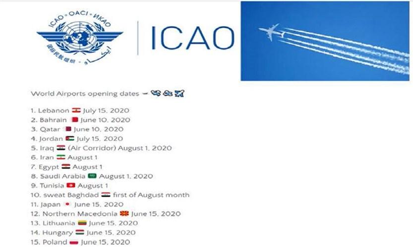 موعد فتح الطيران الدولي